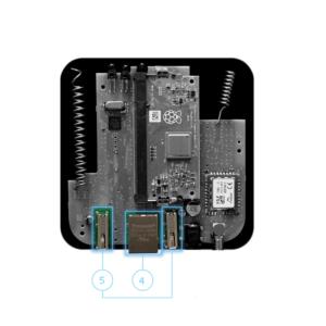 ethernet USB