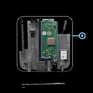 Raspberry Modul